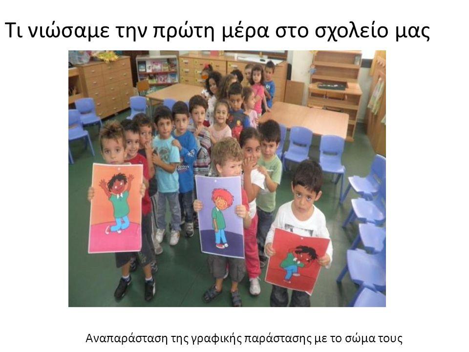 Αναπαράσταση της γραφικής παράστασης με το σώμα τους Τι νιώσαμε την πρώτη μέρα στο σχολείο μας