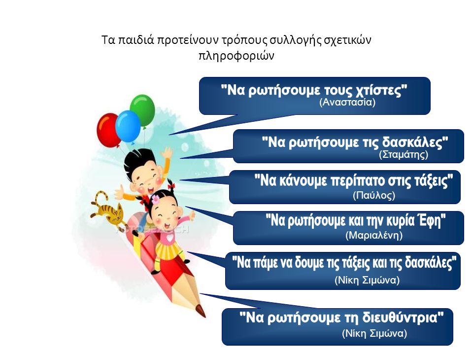 Τα παιδιά προτείνουν τρόπους συλλογής σχετικών πληροφοριών (Αναστασία) (Σταμάτης) (Νίκη Σιμώνα) (Παύλος) (Μαριαλένη) (Νίκη Σιμώνα)