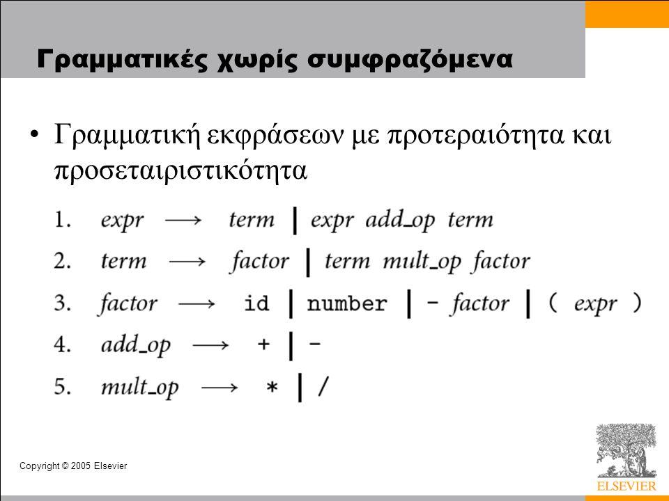 Copyright © 2005 Elsevier Γραμματικές χωρίς συμφραζόμενα •Γραμματική εκφράσεων με προτεραιότητα και προσεταιριστικότητα
