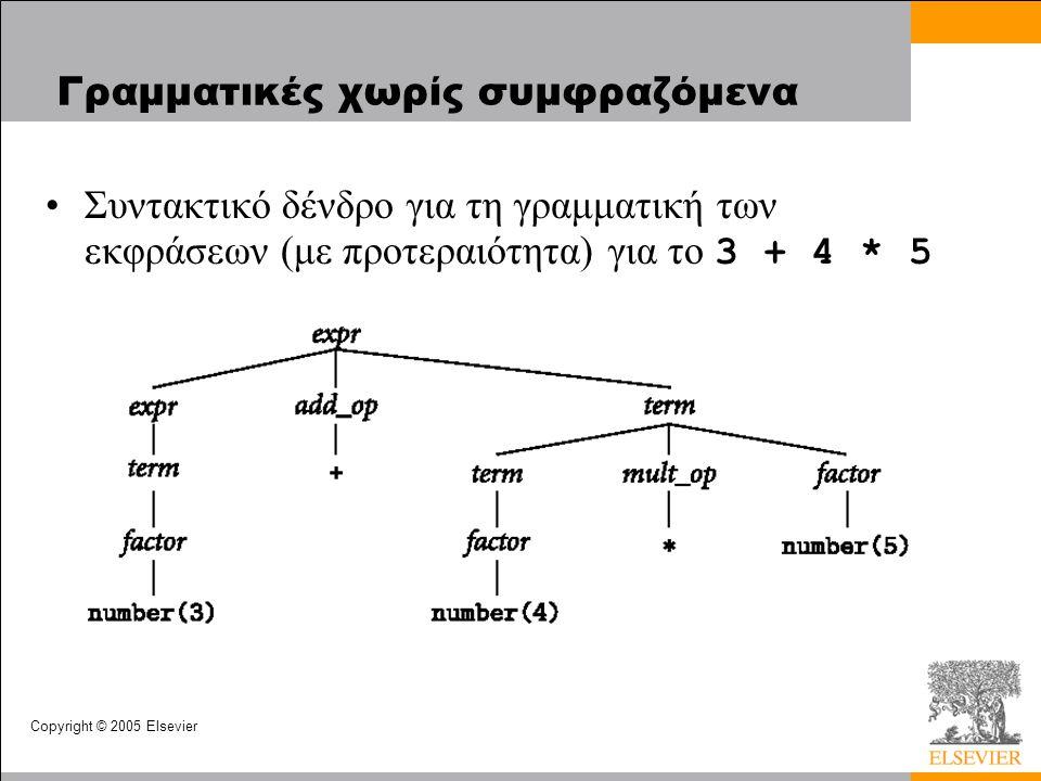 Copyright © 2005 Elsevier Γραμματικές χωρίς συμφραζόμενα •Συντακτικό δένδρο για τη γραμματική των εκφράσεων (με προτεραιότητα) για το 3 + 4 * 5