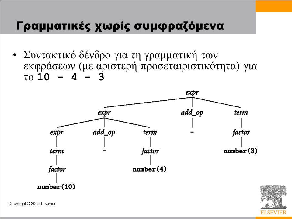 Copyright © 2005 Elsevier Γραμματικές χωρίς συμφραζόμενα •Συντακτικό δένδρο για τη γραμματική των εκφράσεων (με αριστερή προσεταιριστικότητα) για το 10 - 4 - 3