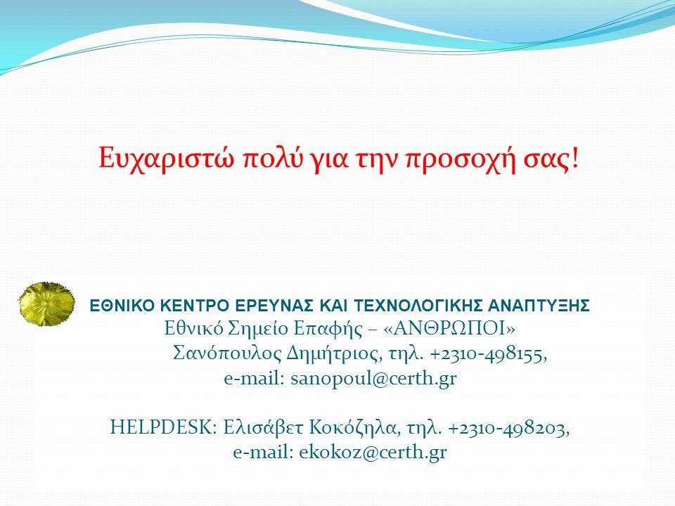 Ευχαριστώ πολύ για την προσοχή σας! ΕΘΝΙΚΟ ΚΕΝΤΡΟ ΕΡΕΥΝΑΣ ΚΑΙ ΤΕΧΝΟΛΟΓΙΚΗΣ ΑΝΑΠΤΥΞΗΣ Εθνικό Σημείο Επαφής – «ΑΝΘΡΩΠΟΙ» Σανόπουλος Δημήτριος, τηλ. +231