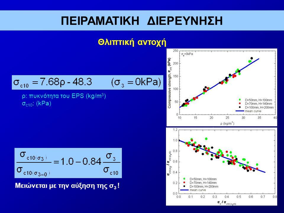ρ: πυκνότητα του EPS (kg/m 3 ) σ c10 : (kPa) Θλιπτική αντοχή / / / / σ c10 / / / / σ c10 σ3σ3 σ3σ3 σ3σ3 Μειώνεται με την αύξηση της σ 3 .