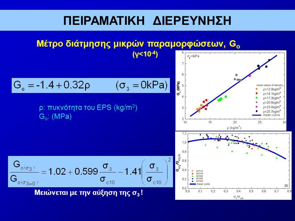 ρ: πυκνότητα του EPS (kg/m 3 ) G ο : (MPa) Μέτρο διάτμησης μικρών παραμορφώσεων, G o (γ<10 -4 ) / / / / Δσ 1 / / / / Δσ 1 σ3σ3 σ3σ3 σ3σ3 Μειώνεται με την αύξηση της σ 3 .