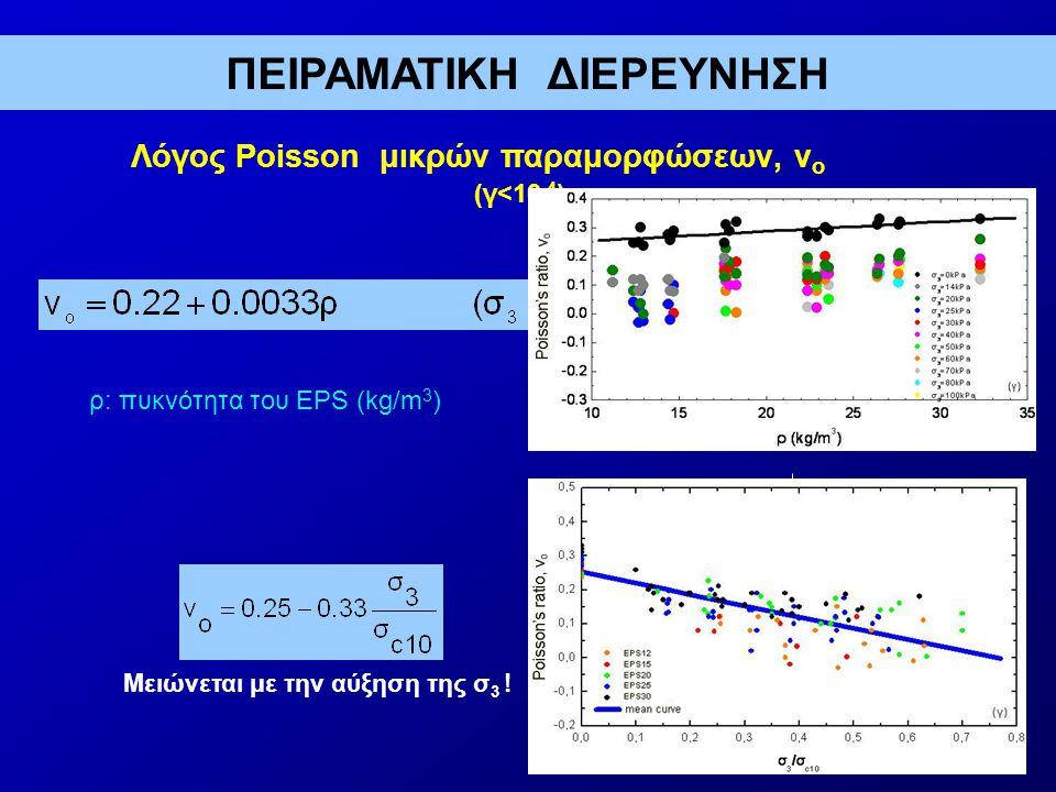 Λόγος Poisson μικρών παραμορφώσεων, ν o (γ<10 -4 ) ρ: πυκνότητα του EPS (kg/m 3 ) / / / / Δσ 1 / / / / Δσ 1 σ3σ3 σ3σ3 σ3σ3 Μειώνεται με την αύξηση της σ 3 .