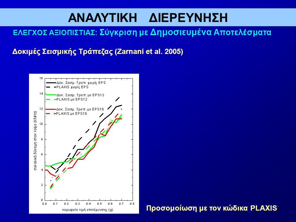 ΕΛΕΓΧΟΣ ΑΞΙΟΠΙΣΤΙΑΣ: Σύγκριση με Δημοσιευμένα Αποτελέσματα Δοκιμές Σεισμικής Τράπεζας (Zarnani et al.