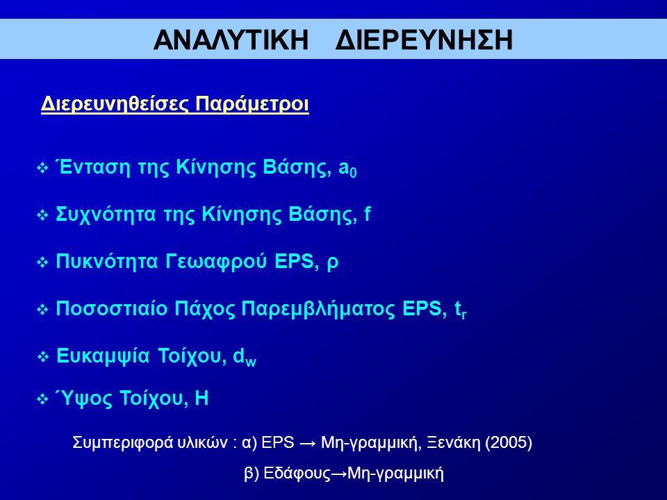Διερευνηθείσες Παράμετροι  Ένταση της Κίνησης Βάσης, a 0  Πυκνότητα Γεωαφρού EPS, ρ  Ποσοστιαίο Πάχος Παρεμβλήματος EPS, t r  Συχνότητα της Κίνησης Βάσης, f  Ευκαμψία Τοίχου, d w  Ύψος Τοίχου, H Συμπεριφορά υλικών : α) EPS → Μη-γραμμική, Ξενάκη (2005) β) Εδάφους→Μη-γραμμική ΑΝΑΛΥΤΙΚΗ ΔΙΕΡΕΥΝΗΣΗ