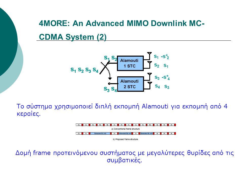 4MORE: An Advanced MIMO Downlink MC- CDMA System (2) Το σύστημα χρησιμοποιεί διπλή εκπομπή Alamouti για εκπομπή από 4 κεραίες. Δομή frame προτεινόμενο