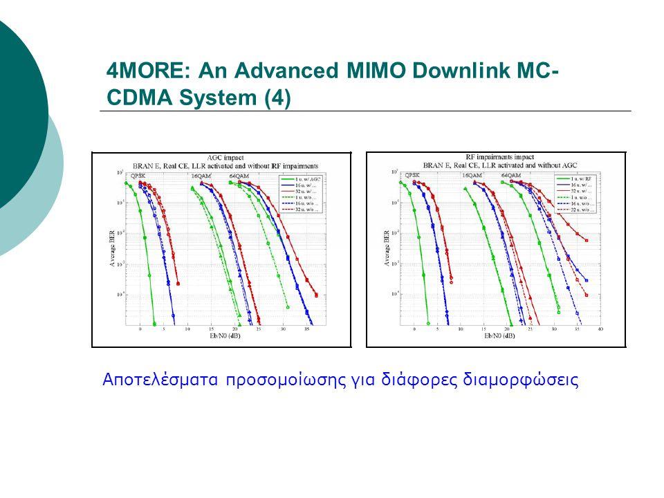 4MORE: An Advanced MIMO Downlink MC- CDMA System (4) Αποτελέσματα προσομοίωσης για διάφορες διαμορφώσεις