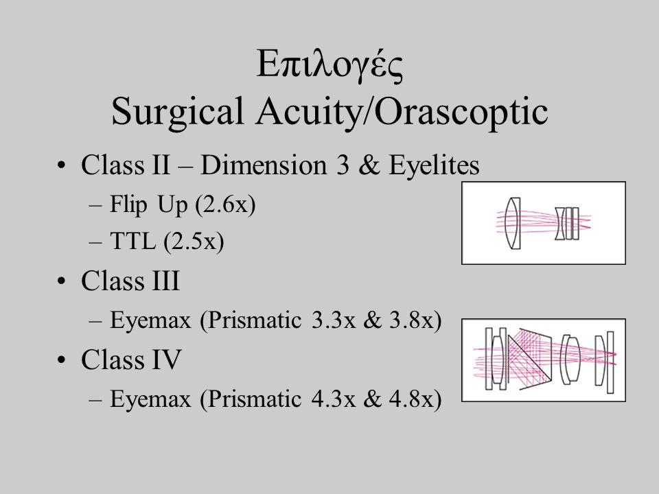 Επιλογές Surgical Acuity/Orascoptic •Class II – Dimension 3 & Eyelites –Flip Up (2.6x) –TTL (2.5x) •Class III –Eyemax (Prismatic 3.3x & 3.8x) •Class IV –Eyemax (Prismatic 4.3x & 4.8x)