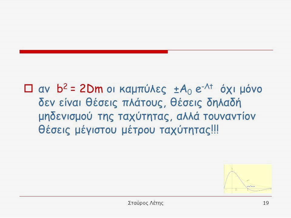Σταύρος Λέτης19  αν b 2 = 2Dm οι καμπύλες ±Α 0 e -Λt όχι μόνο δεν είναι θέσεις πλάτους, θέσεις δηλαδή μηδενισμού της ταχύτητας, αλλά τουναντίον θέσει