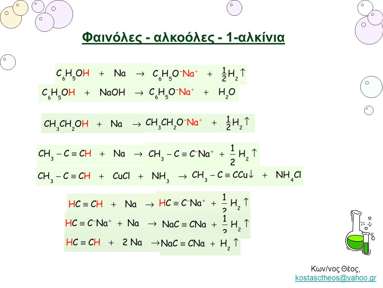 Κων/νος Θέος, kostasctheos@yahoo.gr kostasctheos@yahoo.gr Διακρίσεις Τα καρβοξυλικά οξέα είναι οι μοναδικές ενώσεις που αντιδρούν με ανθρακικά άλατα ελευθερώνοντας αέριο διοξείδιο του άνθρακα ( διάκριση από τις υπόλοιπες οργανικές ενώσεις) Τα καρβοξυλικά οξέα αντιδρούν με Να ή Κ ελευθερώνοντας αέριο υδρογόνο ενώ οι ισομερείς τους εστέρες δεν αντιδρούν Οι αλκοόλες αντιδρούν με Να ή Κ ελευθερώνοντας αέριο υδρογόνο ενώ οι ισομερείς τους αιθέρες δεν αντιδρούν Τα 1-αλκίνια αντιδρούν με Να ή Κ ελευθερώνοντας αέριο υδρογόνο και με αμμωνιακό διάλυμα χλωριούχου χαλκού ( CuCl/NH 3 ) ενώ τα άλλα αλκίνια δεν αντιδρούν Τα καρβοξυλικά οξέα είναι οι μοναδικές ενώσεις που αντιδρούν με ανθρακικά άλατα ελευθερώνοντας αέριο διοξείδιο του άνθρακα ( διάκριση από τις υπόλοιπες οργανικές ενώσεις) Τα καρβοξυλικά οξέα αντιδρούν με Να ή Κ ελευθερώνοντας αέριο υδρογόνο ενώ οι ισομερείς τους εστέρες δεν αντιδρούν Οι αλκοόλες αντιδρούν με Να ή Κ ελευθερώνοντας αέριο υδρογόνο ενώ οι ισομερείς τους αιθέρες δεν αντιδρούν Τα 1-αλκίνια αντιδρούν με Να ή Κ ελευθερώνοντας αέριο υδρογόνο και με αμμωνιακό διάλυμα χλωριούχου χαλκού ( CuCl/NH 3 ) ενώ τα άλλα αλκίνια δεν αντιδρούν