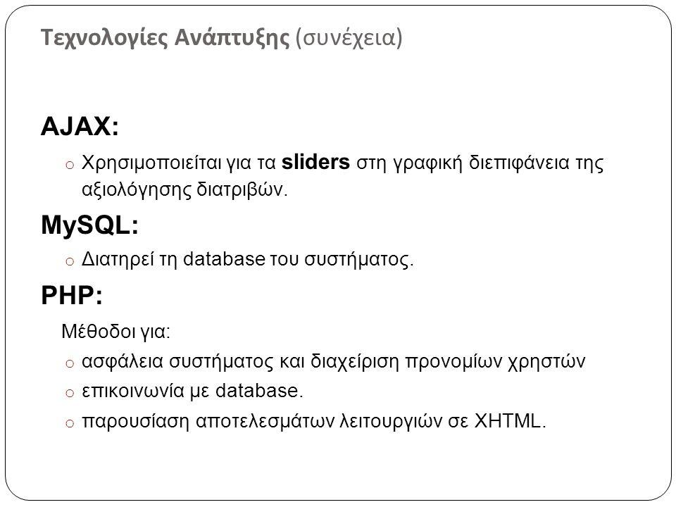 Τεχνολογίες Ανάπτυξης ( συνέχεια ) AJAX: o Χρησιμοποιείται για τα sliders στη γραφική διεπιφάνεια της αξιολόγησης διατριβών. MySQL: o Διατηρεί τη data