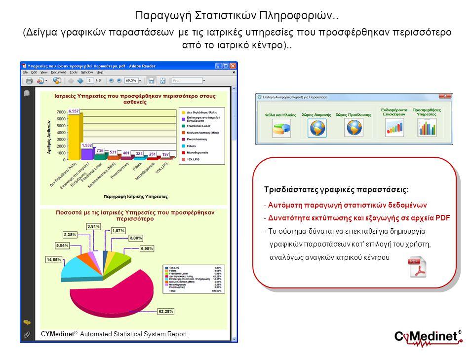 CYMedinet © Automated Statistical System Report Παραγωγή Στατιστικών Πληροφοριών.. (Δείγμα γραφικών παραστάσεων με τις ιατρικές υπηρεσίες που προσφέρθ