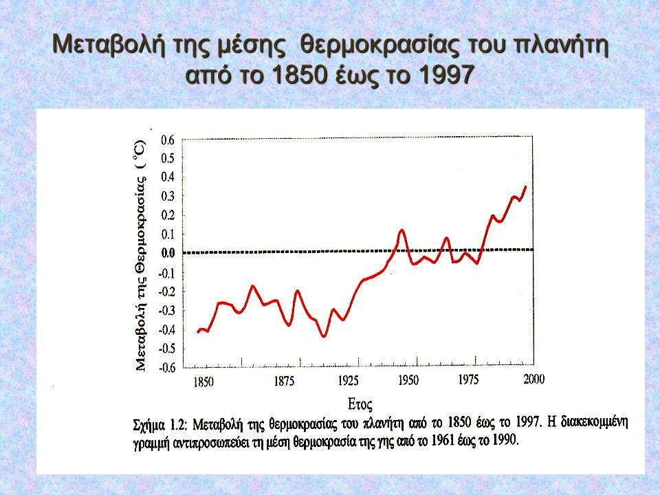 Μεταβολή της μέσης θερμοκρασίας του πλανήτη από το 1850 έως το 1997