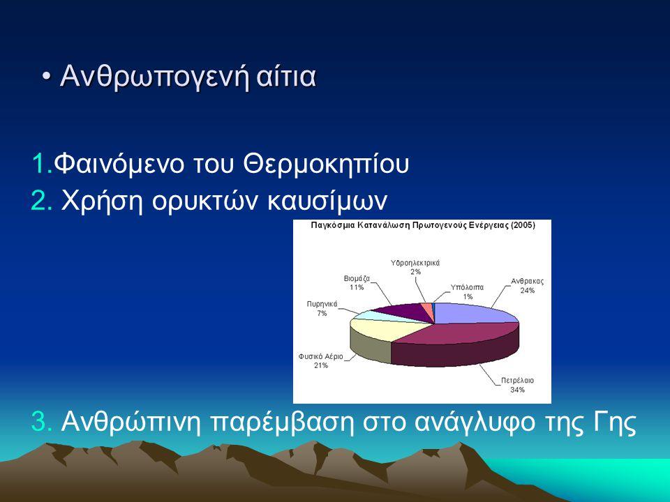 • Ανθρωπογενή αίτια 1.Φαινόμενο του Θερμοκηπίου 2. Χρήση ορυκτών καυσίμων 3. Ανθρώπινη παρέμβαση στο ανάγλυφο της Γης