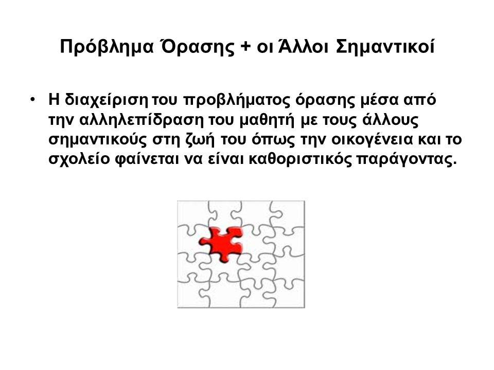 Πρόβλημα Όρασης + οι Άλλοι Σημαντικοί •Η διαχείριση του προβλήματος όρασης μέσα από την αλληλεπίδραση του μαθητή με τους άλλους σημαντικούς στη ζωή το