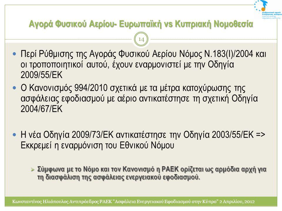 Αγορά Φυσικού Αερίου- Ευρωπαϊκή vs Κυπριακή Νομοθεσία  Περί Ρύθμισης της Αγοράς Φυσικού Αερίου Νόμος Ν.183(Ι)/2004 και οι τροποποιητικοί αυτού, έχουν