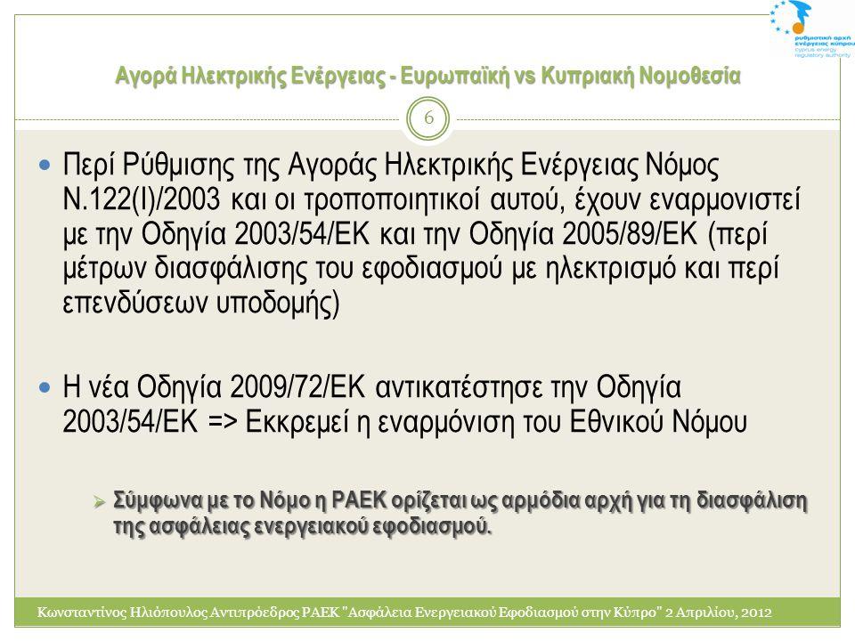 Αγορά Ηλεκτρικής Ενέργειας - Ευρωπαϊκή vs Κυπριακή Νομοθεσία Κωνσταντίνος Ηλιόπουλος Αντιπρόεδρος ΡΑΕΚ