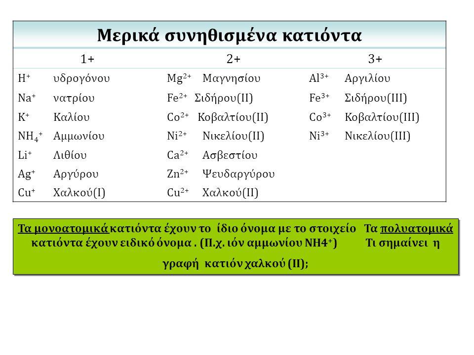 Μερικά συνηθισμένα κατιόντα 1+2+3+ H + υδρογόνουMg 2+ MαγνησίουAl 3+ Αργιλίου Na + νατρίουFe 2+ Σιδήρου(II)Fe 3+ Σιδήρου(III) K + ΚαλίουCo 2+ Κοβαλτίο