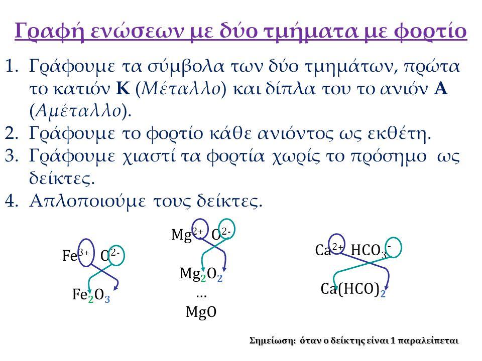 Γραφή ενώσεων με δύο τμήματα με φορτίο 1.Γράφουμε τα σύμβολα των δύο τμημάτων, πρώτα το κατιόν Κ (Μέταλλο) και δίπλα του το ανιόν Α (Αμέταλλο). 2.Γράφ