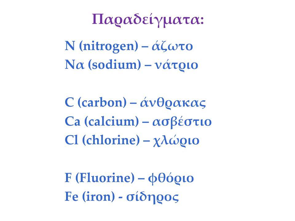 Παραδείγματα: Ν (nitrogen) – άζωτο Να (sodium) – νάτριο C (carbon) – άνθρακας Ca (calcium) – ασβέστιο Cl (chlorine) – χλώριο F (Fluorine) – φθόριο Fe