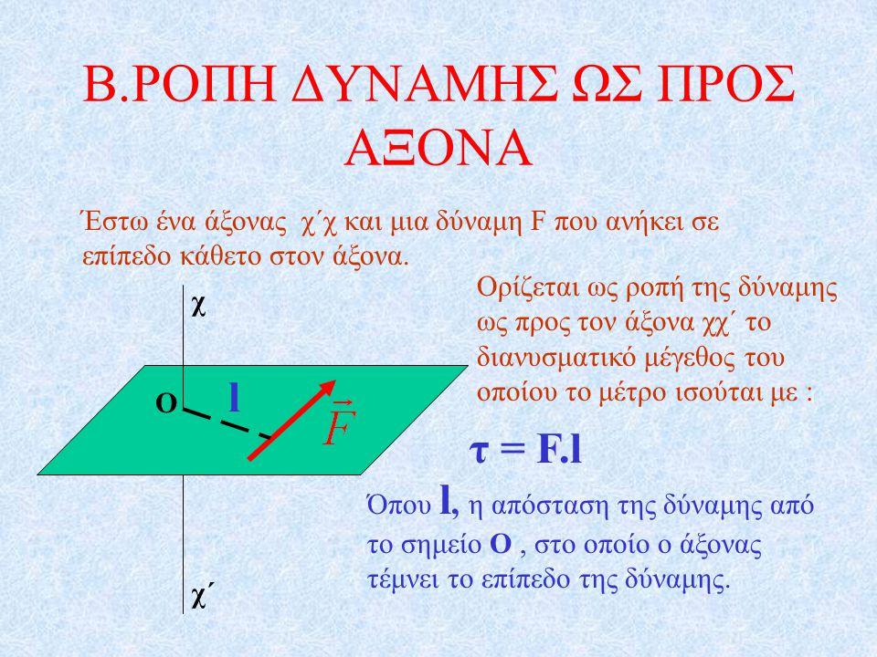 Β.ΡΟΠΗ ΔΥΝΑΜΗΣ ΩΣ ΠΡΟΣ ΑΞΟΝΑ Έστω ένα άξονας χ΄χ και μια δύναμη F που ανήκει σε επίπεδο κάθετο στον άξονα.
