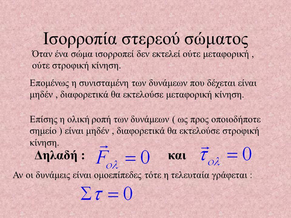 Η ροπή της F, ως προς το σημείο Ο,είναι F επί το πλάτος της πόρτας. Ο Η ροπή της F όμως ως προς τον άξονα που ορίζουν οι μεντεσέδες είναι μηδέν. Τούτο
