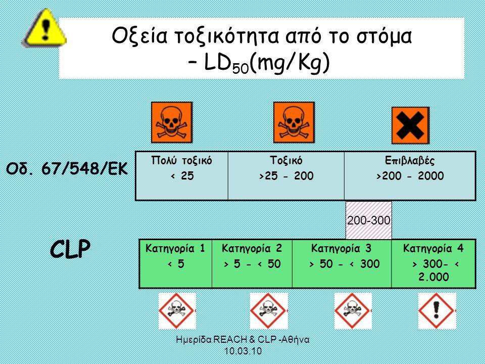 Ημερίδα REACH & CLP -Αθήνα 10.03.10 Κατηγορία 1 < 5 Κατηγορία 2 > 5 - < 50 Κατηγορία 3 > 50 - < 300 Κατηγορία 4 > 300- < 2.000 Πολύ τοξικό < 25 Τοξικό
