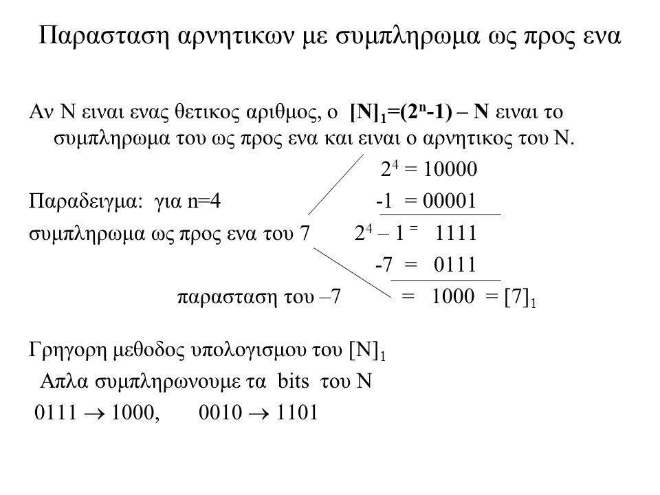 Παρασταση αρνητικων με συμπληρωμα ως προς ενα Αν Ν ειναι ενας θετικος αριθμος, ο [Ν] 1 =(2 n -1) – Ν ειναι το συμπληρωμα του ως προς ενα και ειναι ο α