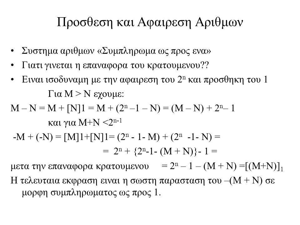 Προσθεση και Αφαιρεση Αριθμων •Συστημα αριθμων «Συμπληρωμα ως προς ενα» •Γιατι γινεται η επαναφορα του κρατουμενου?? •Ειναι ισοδυναμη με την αφαιρεση