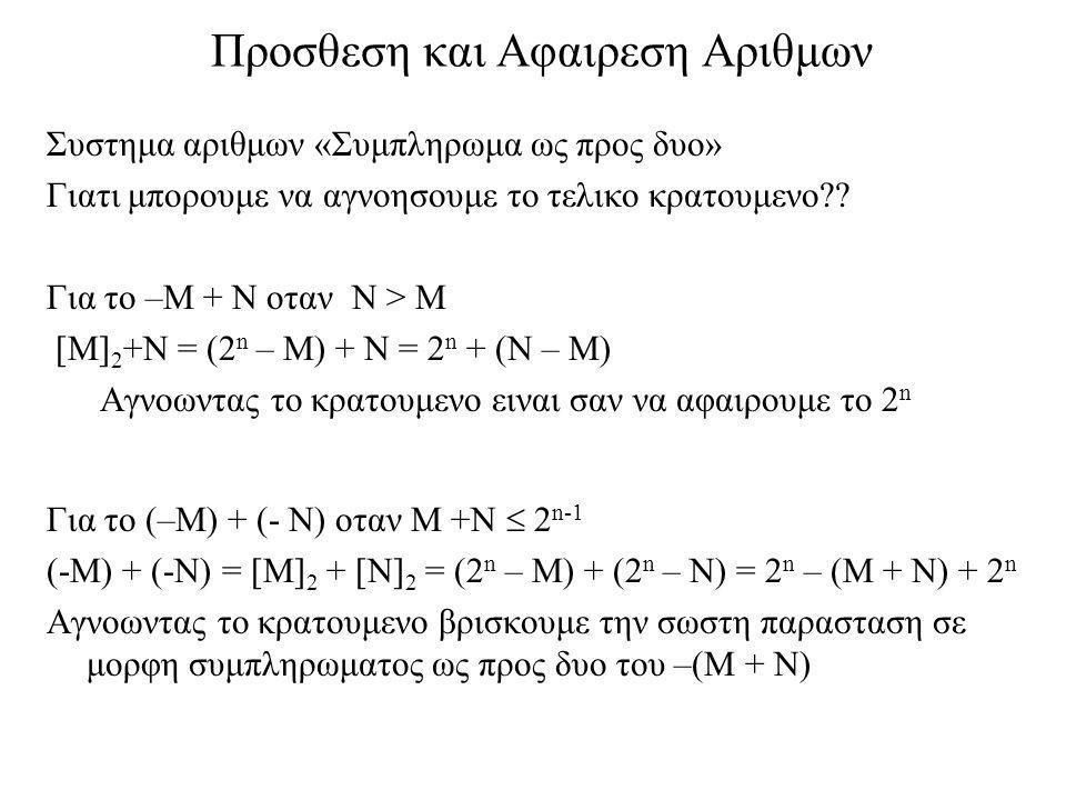 Προσθεση και Αφαιρεση Αριθμων Συστημα αριθμων «Συμπληρωμα ως προς δυο» Γιατι μπορουμε να αγνοησουμε το τελικο κρατουμενο?? Για το –Μ + Ν οταν Ν > Μ [Μ