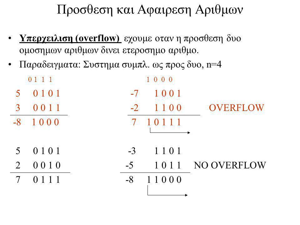 Προσθεση και Αφαιρεση Αριθμων •Υπερχειλιση (overflow) εχουμε οταν η προσθεση δυο ομοσημων αριθμων δινει ετεροσημο αριθμο. •Παραδειγματα: Συστημα συμπλ