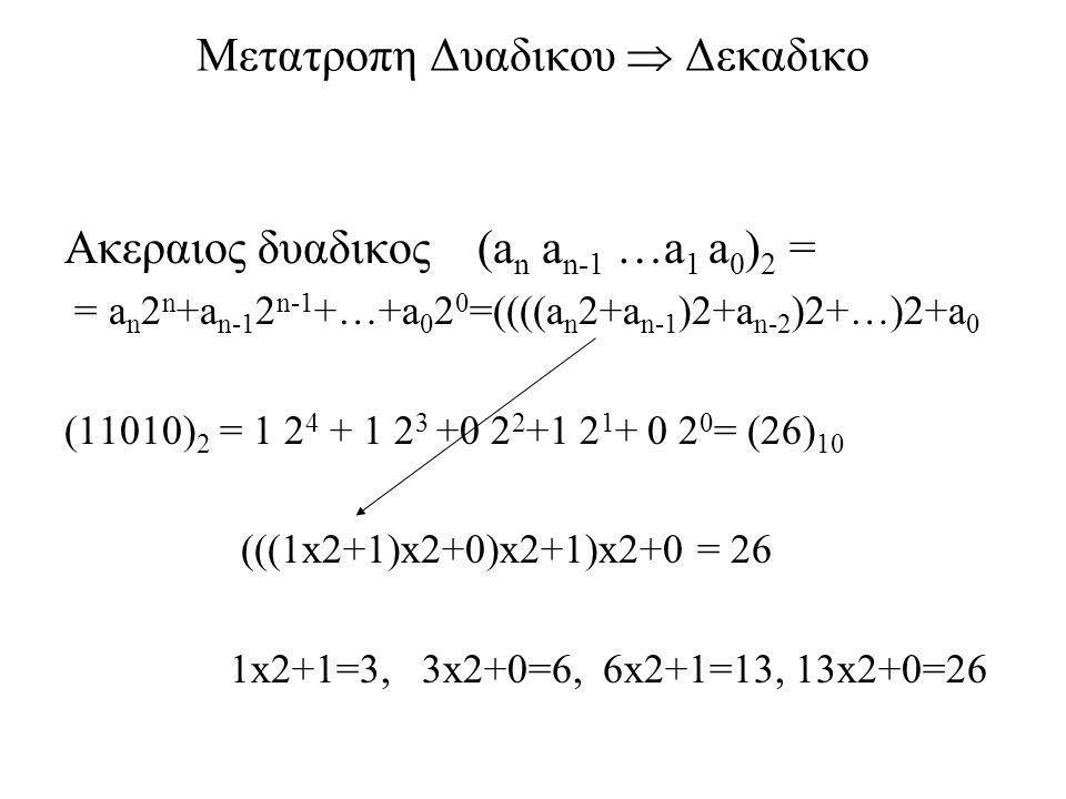 Μετατροπη Δυαδικου  Δεκαδικο Κλασματικος δυαδικος (0.a -1 a -2 …a -m ) 2 = = a -m 2 -m +a -m+1 2 -m+1 +…+a -1 2 -1 = (((a -m 2 -1 +a -m+1 )2 -1 +…)2 -1 (0.1101) 2 =1 2 -1 +1 2 -2 +0 2 -3 + 1 2 -4 =1/2 +1/4 +1/16 =13/16 =0.8125 (((1x2 -1 +0)x2 -1 +1)x2 -1 +1)x2 -1 = 13/16 1x2 -1 +0=0.5, 0.5x2 -1 +1=1.25, 1.25x2 -1 +1=1.625, 1.625x2 -1 =0.8125