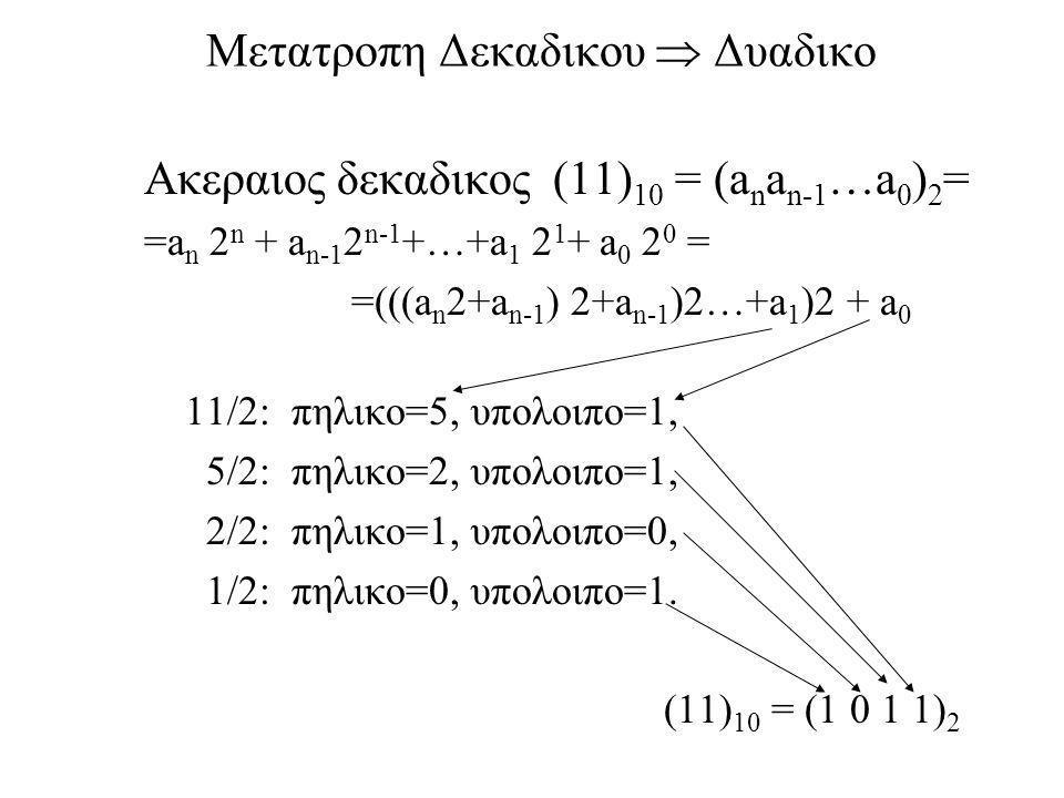 Μετατροπη Δεκαδικου  Δυαδικο Κλασματικος δεκαδικος (0.81) 10 = (0.a -1 a -2 …a -m ) 2 = =a -1 2 -1 +a -2 2 -2 +…+a -m 2 -m = = ( a -1 + (a -2 +a -3 (a -4 +…+(a -m 2 -1 ) 2 -1 ) 2 -1 )…) 2 -1 0.81x2= 1.62 1 0.62x2= 1.24 1 0.24x2= 0.48 0 0.48x2= 0.96 0 0.81=0.