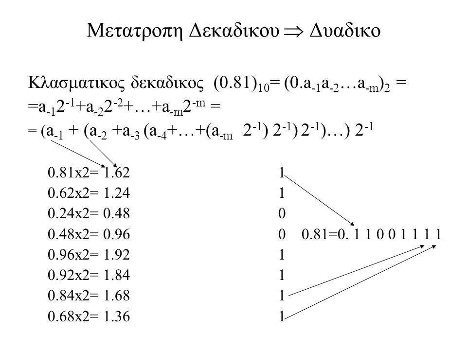 Μετατροπη Δεκαδικου  Δυαδικο Κλασματικος δεκαδικος (0.81) 10 = (0.a -1 a -2 …a -m ) 2 = =a -1 2 -1 +a -2 2 -2 +…+a -m 2 -m = = ( a -1 + (a -2 +a -3 (