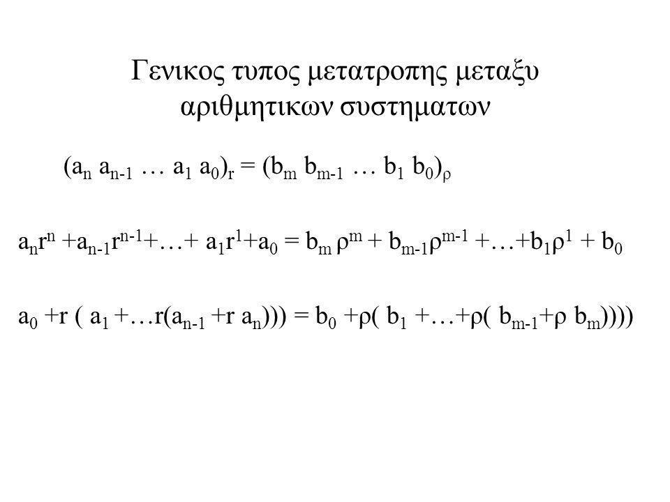 Δυαδικο σε Οκταδικο a 0 +a 1 2 1 +a 2 2 2 +a 3 2 3 +a 4 2 4 +a 5 2 5 +a 6 2 6 +a 7 2 7 +a 8 2 8 +a 9 2 9 +a 10 2 10 =+ = a 0 +a 1 2 1 +a 2 2 2 +2 3 (a 3 +a 4 2 1 +a 5 2 2 ) + 2 6 (a 6 +a 7 2 1 +a 8 2 2 )+2 9 (…= = (a 0 +a 1 2 1 +a 2 2 2 ) + (a 3 +a 4 2 1 +a 5 2 2 ) 8 1 + (a 6 +a 7 2 1 +a 8 2 2 )8 2 +…= = b 0 8 0 +b 1 8 1 +b 2 8 2 (11101) 2 = [(011) 2 (101) 2 ] 8 = (35) 8 =(29) 10 3 5 (0.11001111) 2 =[ 0.