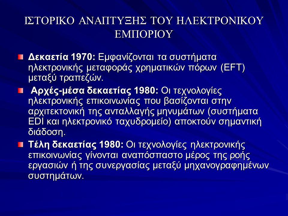 ΙΣΤΟΡΙΚΟ ΑΝΑΠΤΥΞΗΣ ΤΟΥ ΗΛΕΚΤΡΟΝΙΚΟΥ ΕΜΠΟΡΙΟΥ Δεκαετία 1970: Εμφανίζονται τα συστήματα ηλεκτρονικής μεταφοράς χρηματικών πόρων (EFT) μεταξύ τραπεζών. Α