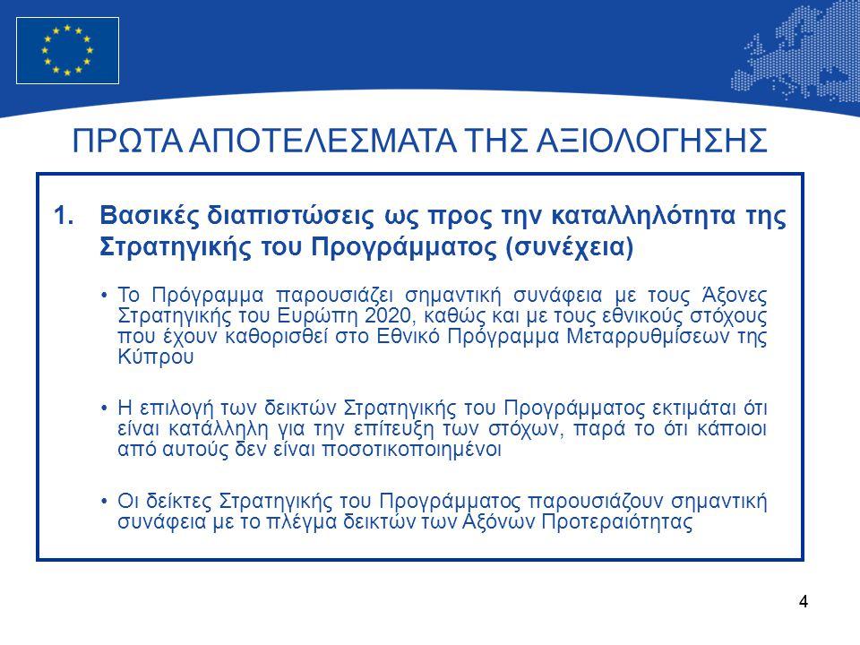 44 •Το Πρόγραμμα παρουσιάζει σημαντική συνάφεια με τους Άξονες Στρατηγικής του Ευρώπη 2020, καθώς και με τους εθνικούς στόχους που έχουν καθορισθεί στο Εθνικό Πρόγραμμα Μεταρρυθμίσεων της Κύπρου •Η επιλογή των δεικτών Στρατηγικής του Προγράμματος εκτιμάται ότι είναι κατάλληλη για την επίτευξη των στόχων, παρά το ότι κάποιοι από αυτούς δεν είναι ποσοτικοποιημένοι •Οι δείκτες Στρατηγικής του Προγράμματος παρουσιάζουν σημαντική συνάφεια με το πλέγμα δεικτών των Αξόνων Προτεραιότητας ΠΡΩΤΑ ΑΠΟΤΕΛΕΣΜΑΤΑ ΤΗΣ ΑΞΙΟΛΟΓΗΣΗΣ 1.Βασικές διαπιστώσεις ως προς την καταλληλότητα της Στρατηγικής του Προγράμματος (συνέχεια)
