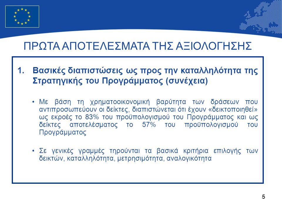 55 •Με βάση τη χρηματοοικονομική βαρύτητα των δράσεων που αντιπροσωπεύουν οι δείκτες, διαπιστώνεται ότι έχουν «δεικτοποιηθεί» ως εκροές το 83% του προϋπολογισμού του Προγράμματος και ως δείκτες αποτελέσματος το 57% του προϋπολογισμού του Προγράμματος •Σε γενικές γραμμές τηρούνται τα βασικά κριτήρια επιλογής των δεικτών, καταλληλότητα, μετρησιμότητα, αναλογικότητα ΠΡΩΤΑ ΑΠΟΤΕΛΕΣΜΑΤΑ ΤΗΣ ΑΞΙΟΛΟΓΗΣΗΣ 1.Βασικές διαπιστώσεις ως προς την καταλληλότητα της Στρατηγικής του Προγράμματος (συνέχεια)