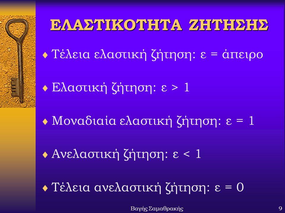 Βαγής Σαμαθρακής9 ΕΛΑΣΤΙΚΟΤΗΤΑ ΖΗΤΗΣΗΣ  Τέλεια ελαστική ζήτηση: ε = άπειρο  Ελαστική ζήτηση: ε > 1  Μοναδιαία ελαστική ζήτηση: ε = 1  Ανελαστική ζ