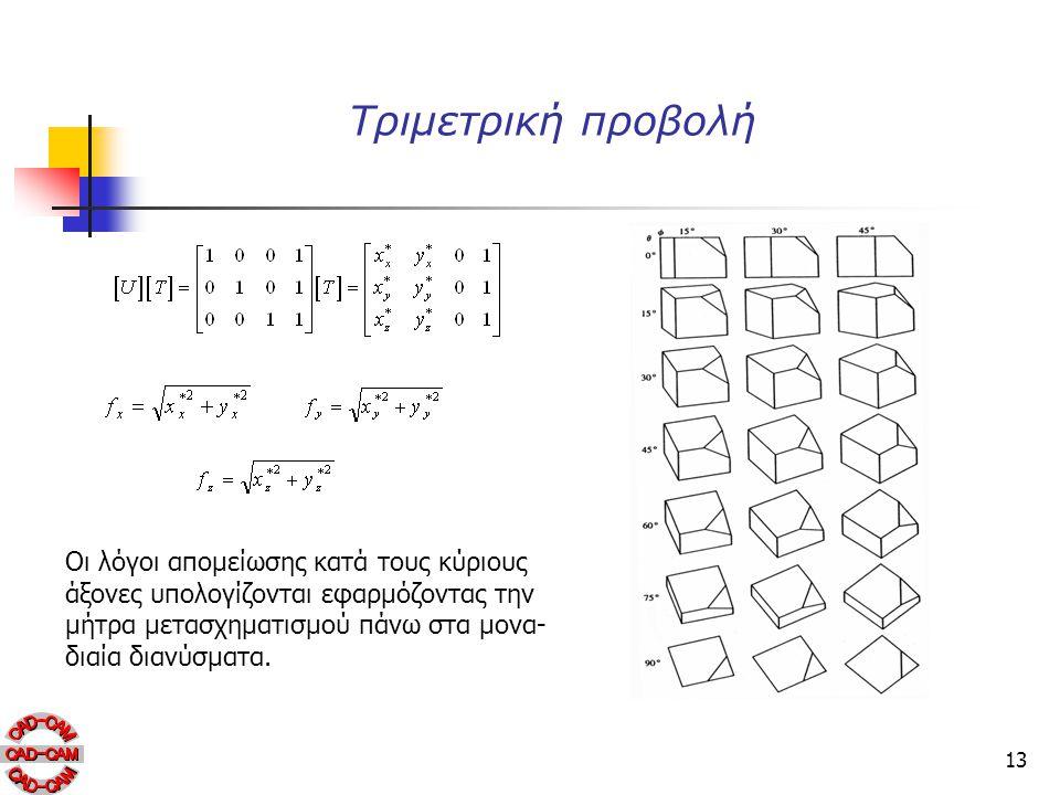 13 Τριμετρική προβολή Οι λόγοι απομείωσης κατά τους κύριους άξονες υπολογίζονται εφαρμόζοντας την μήτρα μετασχηματισμού πάνω στα μονα- διαία διανύσματ