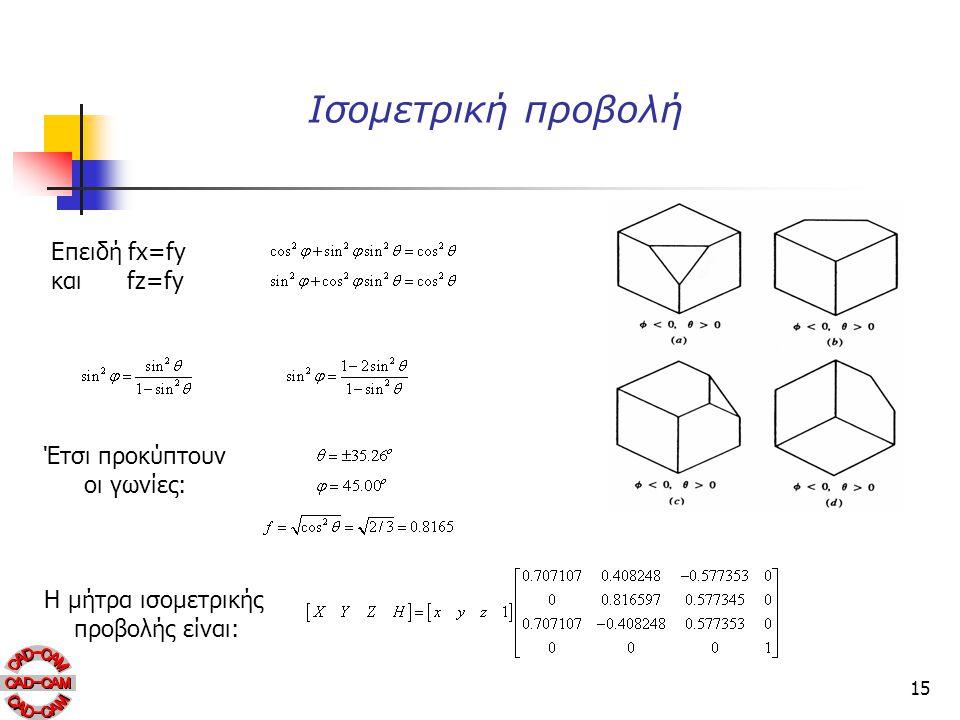 15 Ισομετρική προβολή Επειδή fx=fy και fz=fy Έτσι προκύπτουν οι γωνίες: Η μήτρα ισομετρικής προβολής είναι: