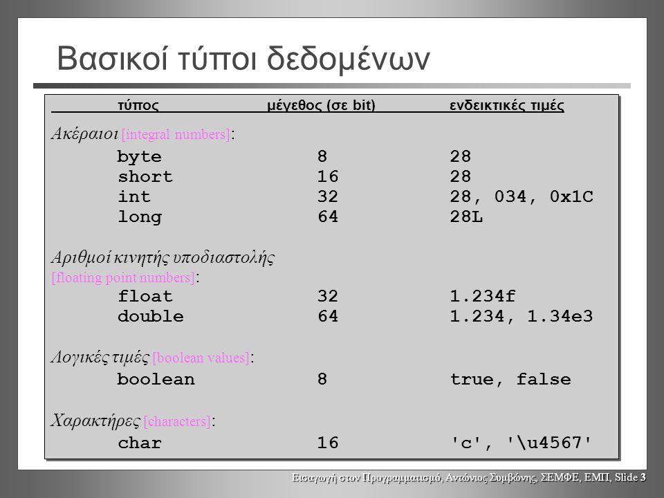 Εισαγωγή στον Προγραμματισμό, Αντώνιος Συμβώνης, ΣΕΜΦΕ, ΕΜΠ, Slide 3 Βασικοί τύποι δεδομένων τύπος μέγεθος (σε bit)ενδεικτικές τιμές Ακέραιοι [integral numbers] : byte828 short1628 int3228, 034, 0x1C long6428L Αριθμοί κινητής υποδιαστολής [floating point numbers] : float321.234f double641.234, 1.34e3 Λογικές τιμές [boolean values] : boolean8true, false Χαρακτήρες [characters] : char16 c , \u4567 τύπος μέγεθος (σε bit)ενδεικτικές τιμές Ακέραιοι [integral numbers] : byte828 short1628 int3228, 034, 0x1C long6428L Αριθμοί κινητής υποδιαστολής [floating point numbers] : float321.234f double641.234, 1.34e3 Λογικές τιμές [boolean values] : boolean8true, false Χαρακτήρες [characters] : char16 c , \u4567