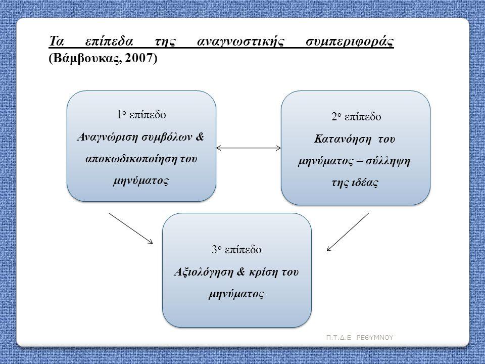 Π.Τ.Δ.Ε ΡΕΘΥΜΝΟΥ 1 ο επίπεδο Αναγνώριση συμβόλων & αποκωδικοποίηση του μηνύματος 1 ο επίπεδο Αναγνώριση συμβόλων & αποκωδικοποίηση του μηνύματος 2 ο ε