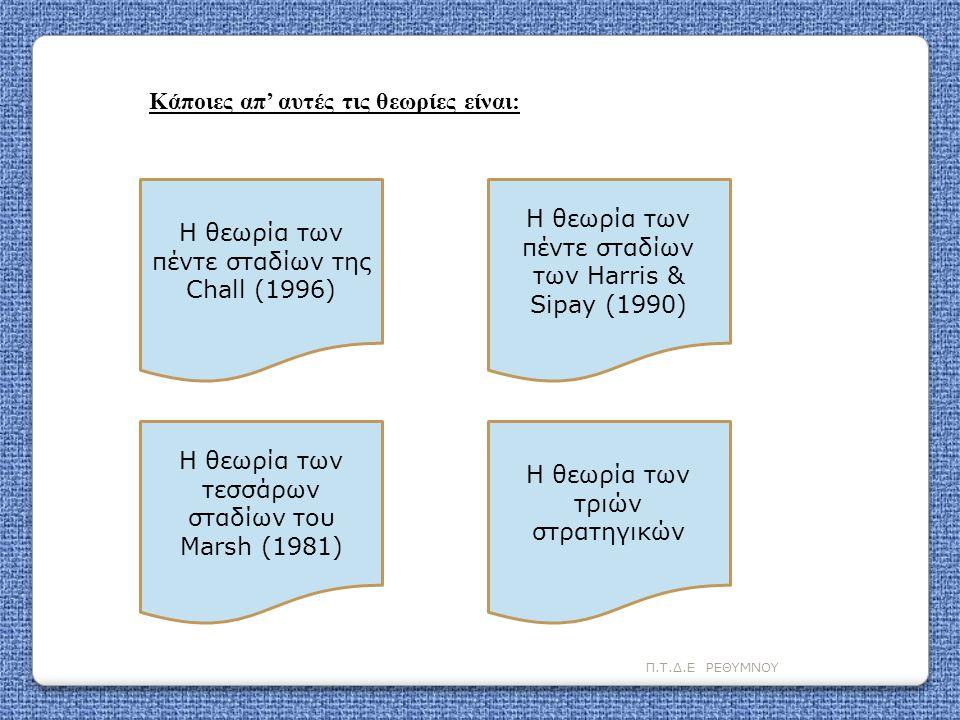 Π.Τ.Δ.Ε ΡΕΘΥΜΝΟΥ Η θεωρία των τεσσάρων σταδίων του Marsh (1981) Η θεωρία των πέντε σταδίων της Chall (1996) Η θεωρία των τριών στρατηγικών Η θεωρία τω