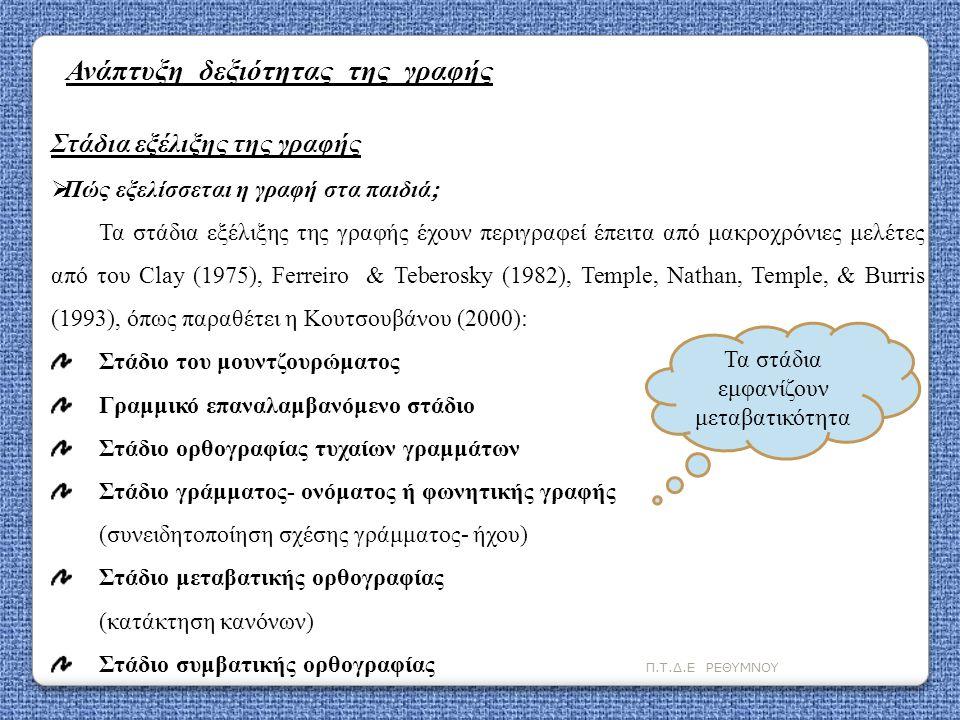 Π.Τ.Δ.Ε ΡΕΘΥΜΝΟΥ Στάδια εξέλιξης της γραφής  Πώς εξελίσσεται η γραφή στα παιδιά  Τα στάδια εξέλιξης της γραφής έχουν περιγραφεί έπειτα από μακροχρόν