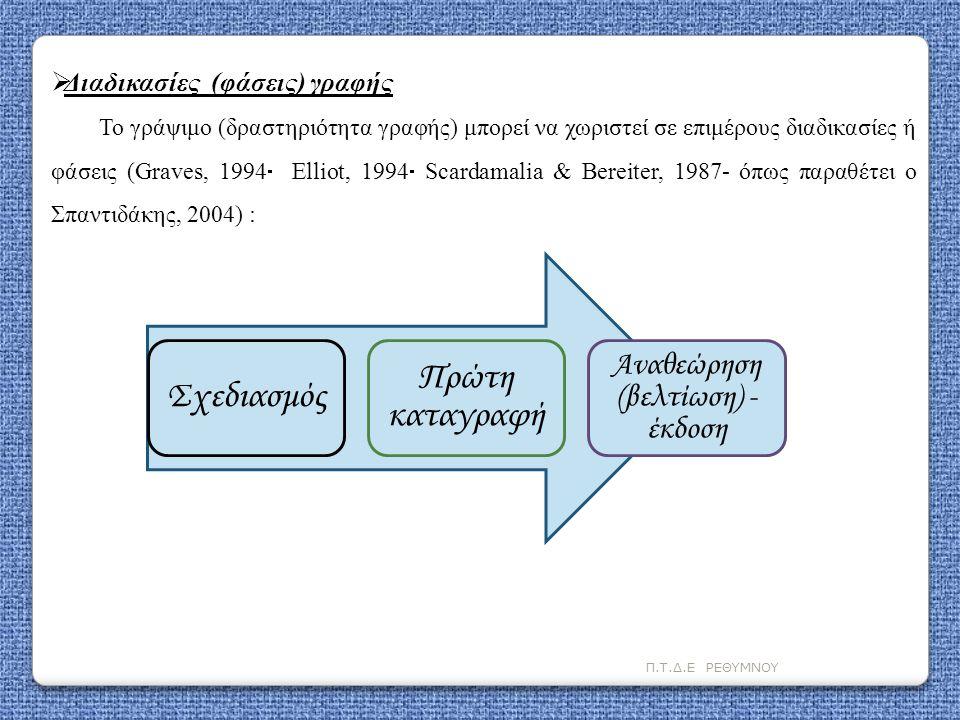 Π.Τ.Δ.Ε ΡΕΘΥΜΝΟΥ  Διαδικασίες (φάσεις) γραφής Το γράψιμο (δραστηριότητα γραφής) μπορεί να χωριστεί σε επιμέρους διαδικασίες ή φάσεις (Graves, 1994 