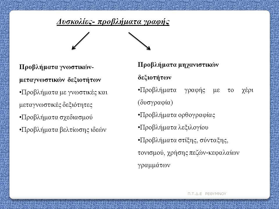 Π.Τ.Δ.Ε ΡΕΘΥΜΝΟΥ Δυσκολίες- προβλήματα γραφής Προβλήματα γνωστικών- μεταγνωστικών δεξιοτήτων • Προβλήματα με γνωστικές και μεταγνωστικές δεξιότητες •