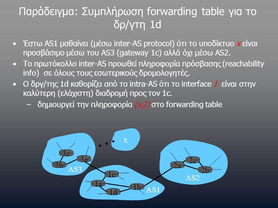 Παράδειγμα: Συμπλήρωση forwarding table για το δρ/γτη 1d •Έστω AS1 μαθαίνει (μέσω inter-AS protocol) ότι το υποδίκτυο x είναι προσβάσιμο μέσω του AS3